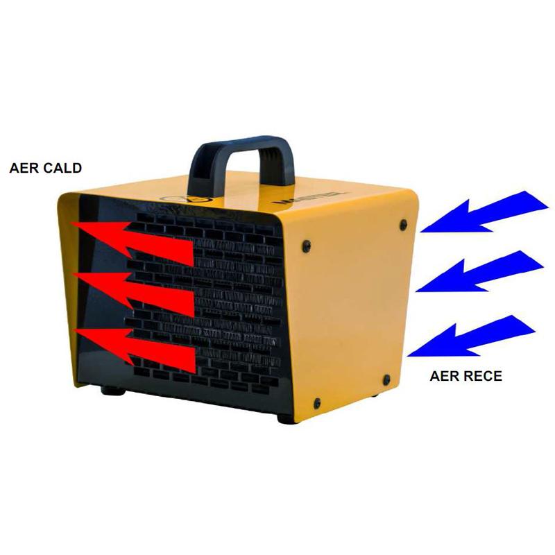 Incalzitor electric MASTER tip B 2 PTC
